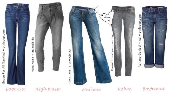 ... ? Welcher Jeanstyp bin ich und welcher Jeans Schnitt passt zu mir
